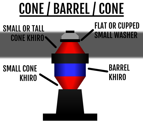 Bennett LDP Bushings Cone Barrel Cone